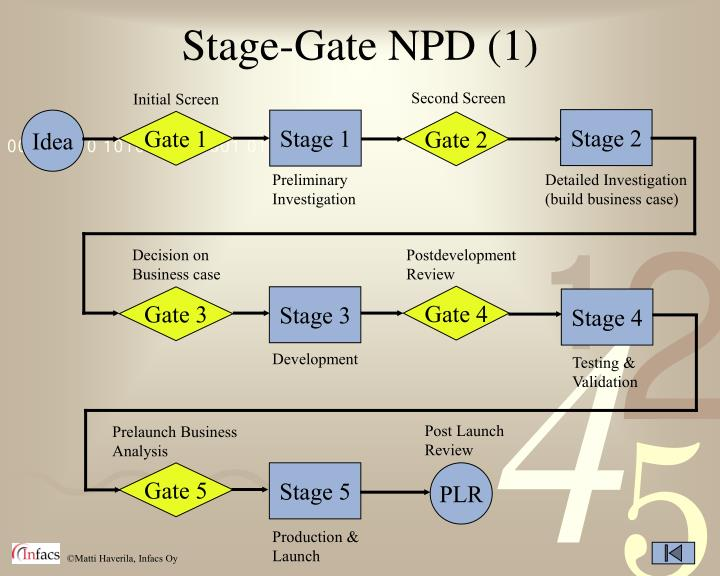 Stage-Gate NPD (1)