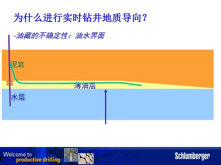油水界面解释的不确定性
