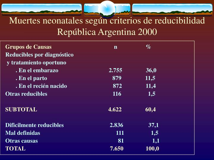 Muertes neonatales según criterios de reducibilidad República Argentina 2000