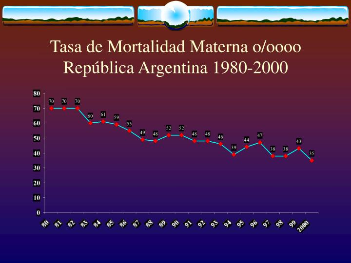 Tasa de Mortalidad Materna o/oooo