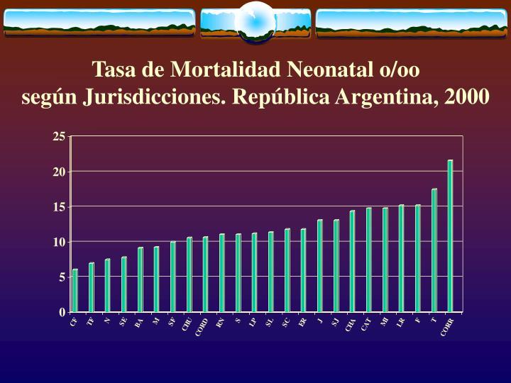 Tasa de Mortalidad Neonatal o/oo