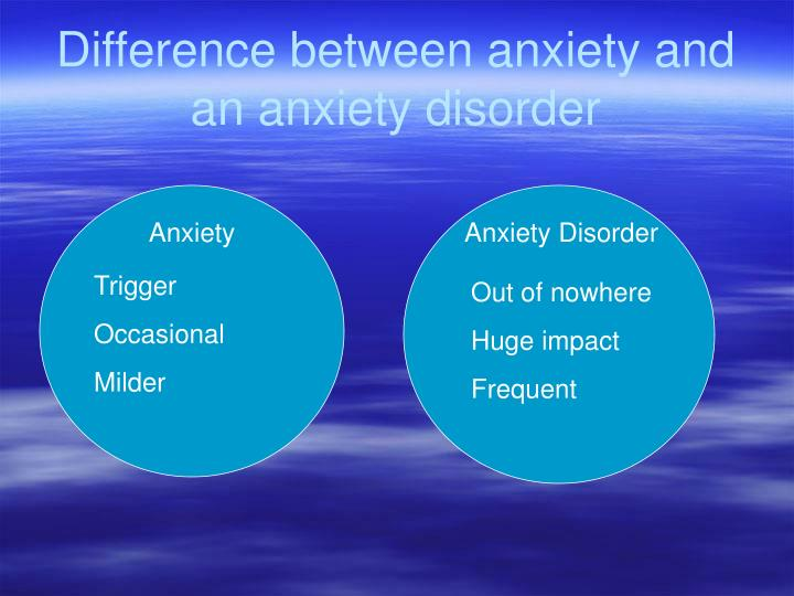Difference between anxiety and an anxiety disorder