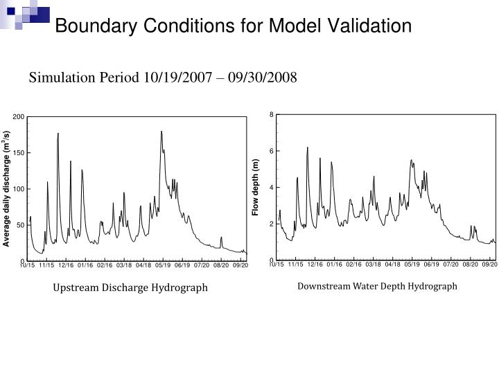 Boundary Conditions for Model Validation