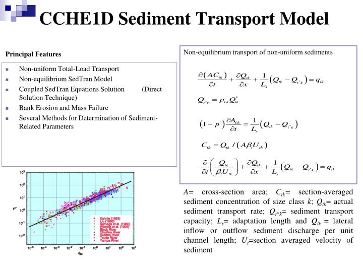 CCHE1D Sediment Transport Model