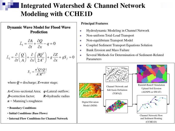 Rainfall-Runoff Simulation