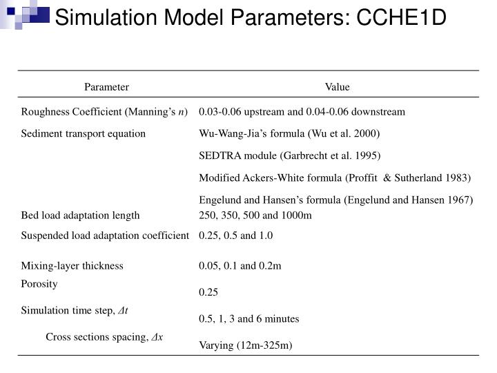 Simulation Model Parameters: CCHE1D