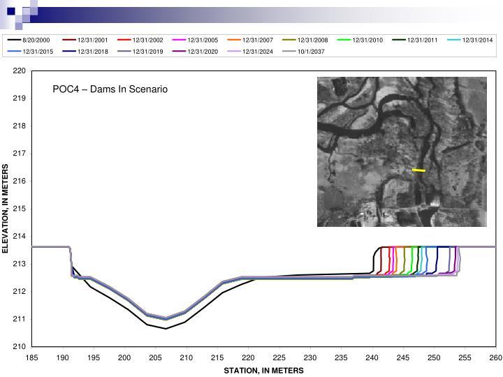 POC4 – Dams In Scenario