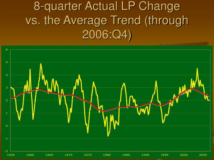 8-quarter Actual LP Change