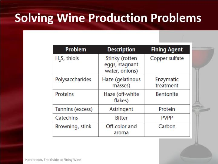 Solving Wine Production Problems