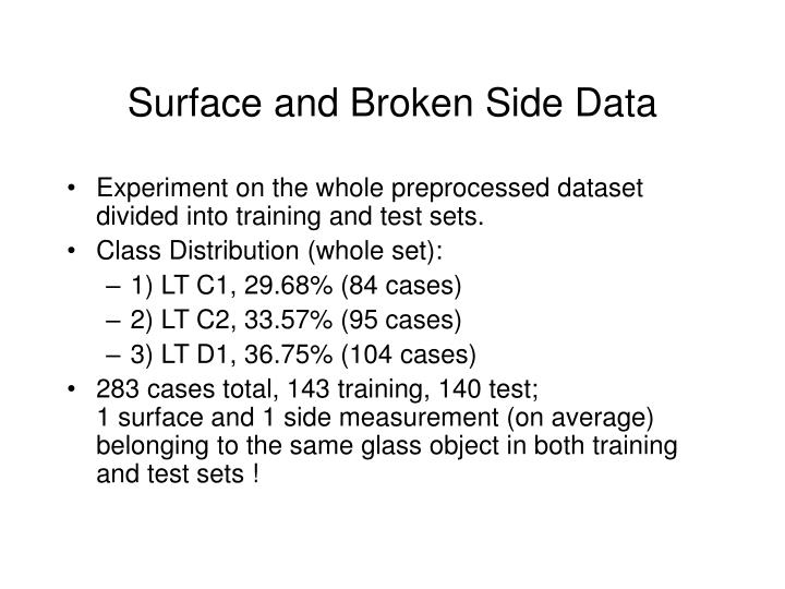 Surface and Broken Side Data