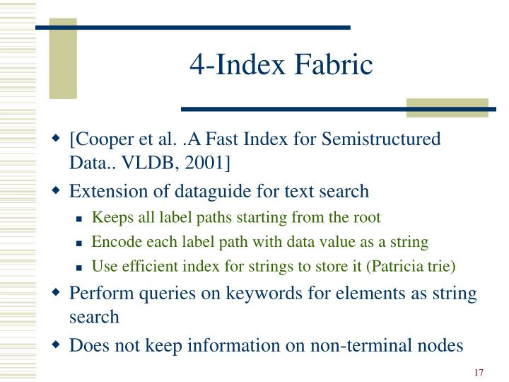 4-Index Fabric