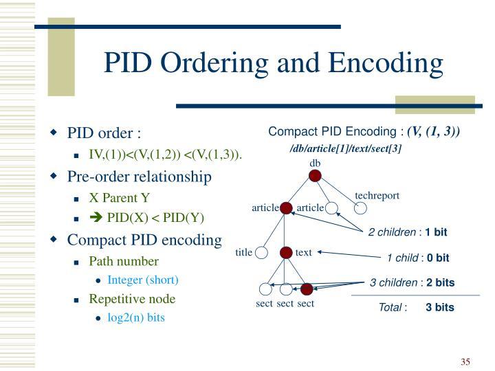 PID order :