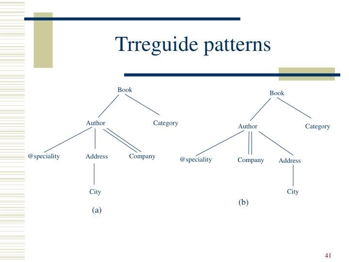 Trreguide patterns