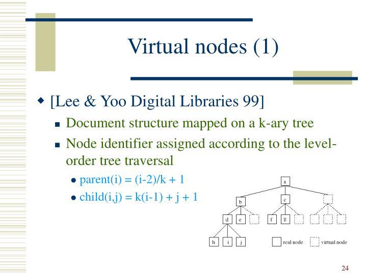 Virtual nodes (1)