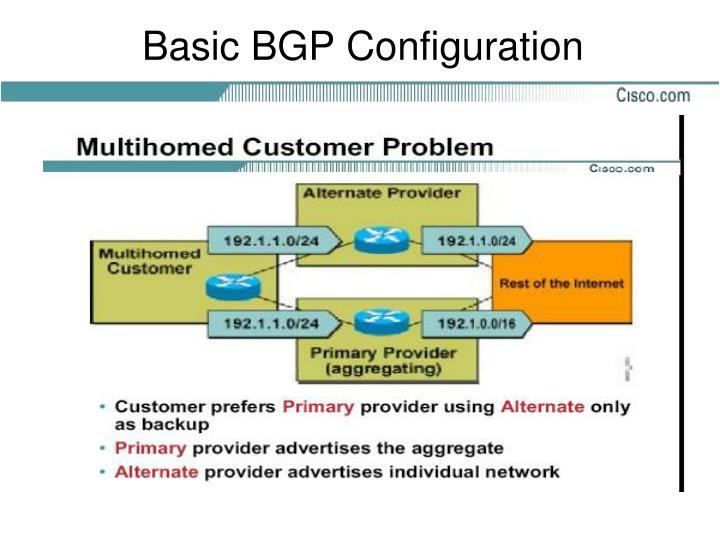 Basic BGP Configuration