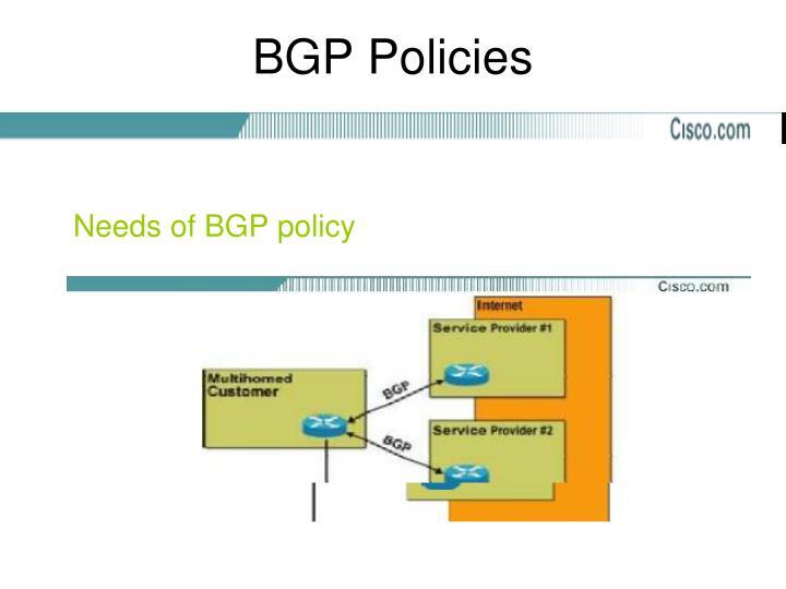 BGP Policies