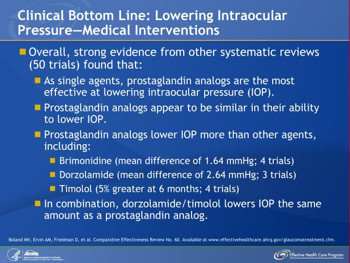 Clinical Bottom Line: Lowering Intraocular Pressure—Medical Interventions