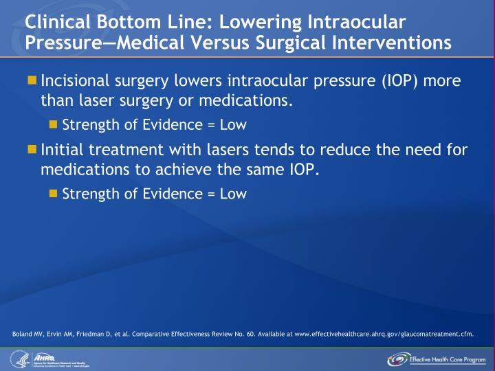 Clinical Bottom Line: Lowering Intraocular Pressure—Medical Versus Surgical Interventions