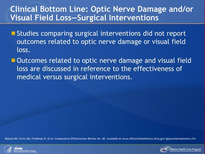 Clinical Bottom Line: Optic Nerve Damage and/or Visual Field Loss—Surgical Interventions