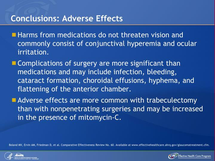 Conclusions: Adverse Effects