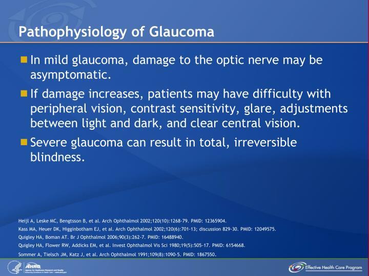 Pathophysiology of Glaucoma