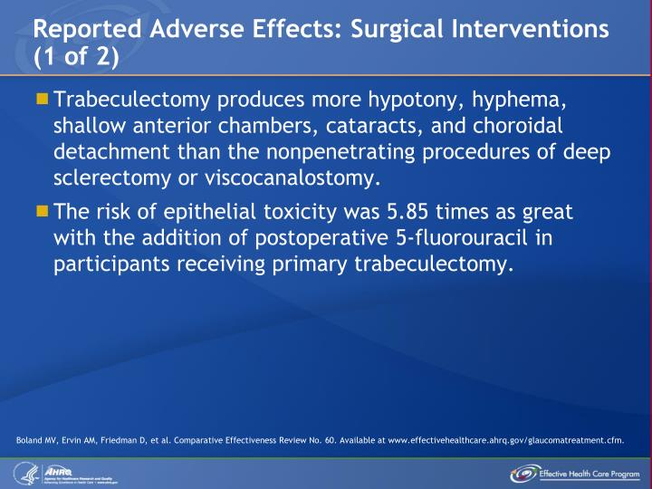 Reported Adverse Effects: Surgical Interventions (1 of 2)