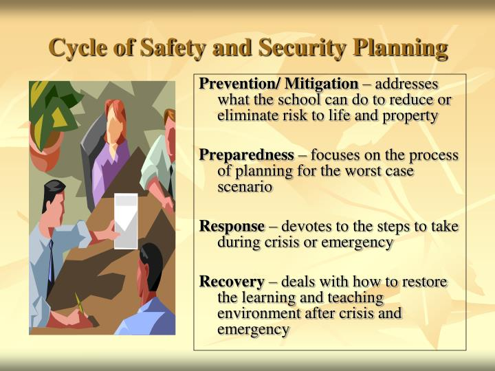 Cycle of Safety and Security Planning