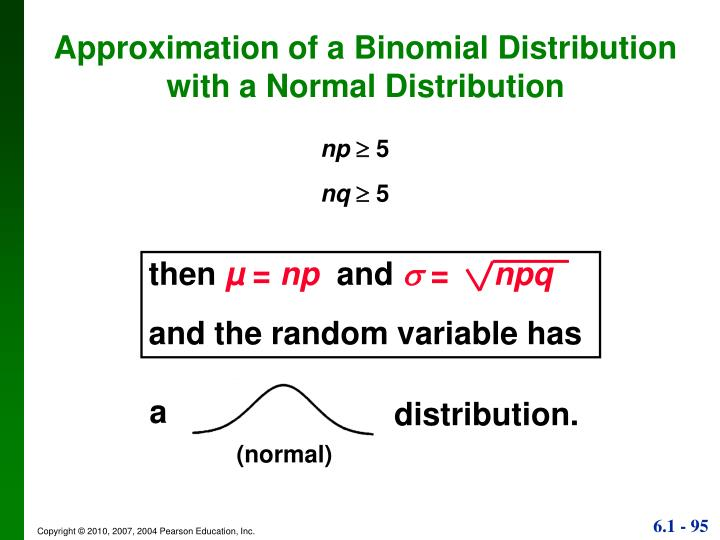 Approximation of a Binomial Distribution