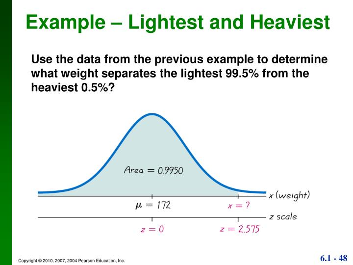 Example – Lightest and Heaviest