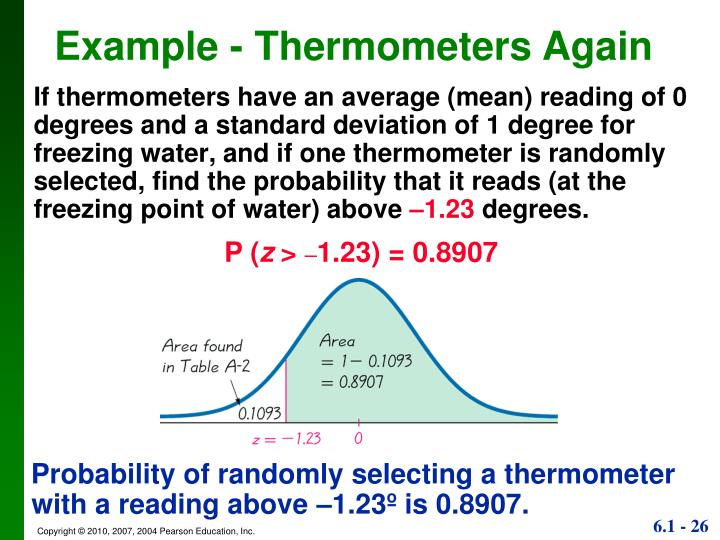 If thermometers have an average (mean) reading of 0 degrees and a standard deviation of 1 degree for freezing water, and if one thermometer is randomly selected, find the probability that it reads (at the freezing point of water) above