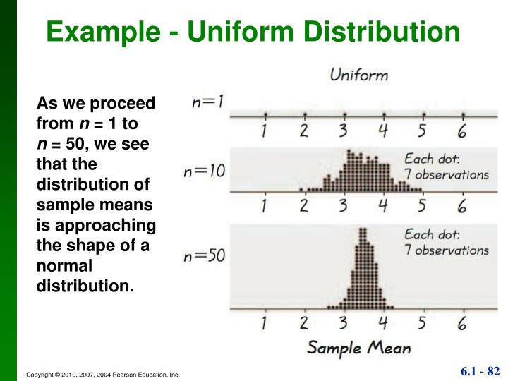 Example - Uniform Distribution