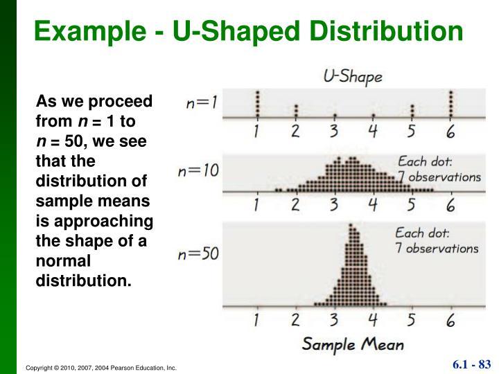 Example - U-Shaped Distribution