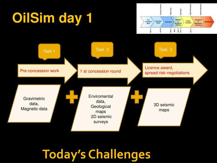 OilSim day 1