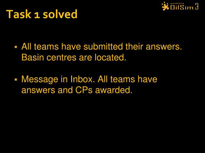 Task 1 solved