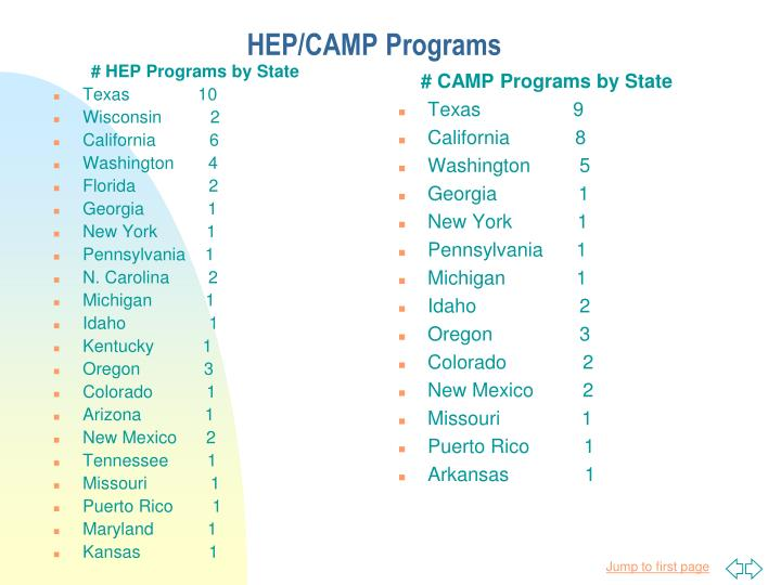 # HEP Programs by State