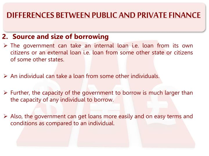PPT - MODULE 1 – PUBLIC FINANCE CHAPTER 1 – CONCEPT OF ...