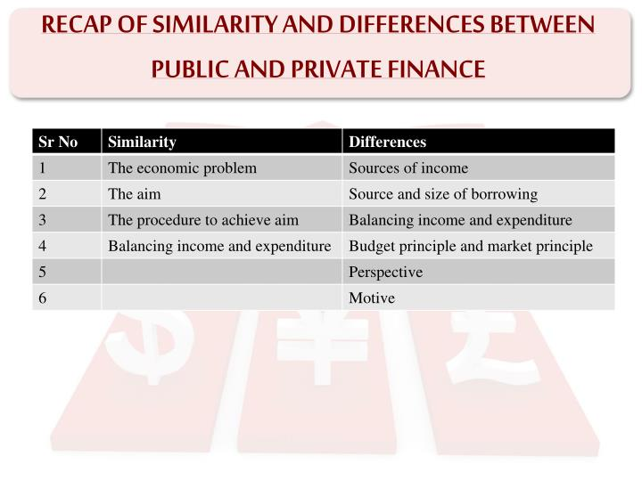 concept of public finance The concept of public finance (as the aggregate of state revenues and expenditures), state budgets, and state credit originated in 16th-century france with the formation of a state treasury and the clear division between the treasury and the monarch's property.