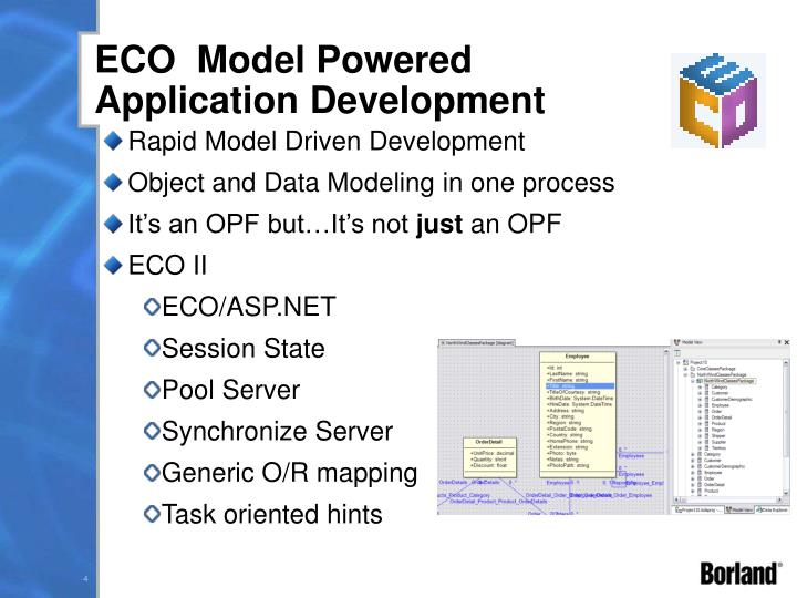 ECO  Model Powered Application Development