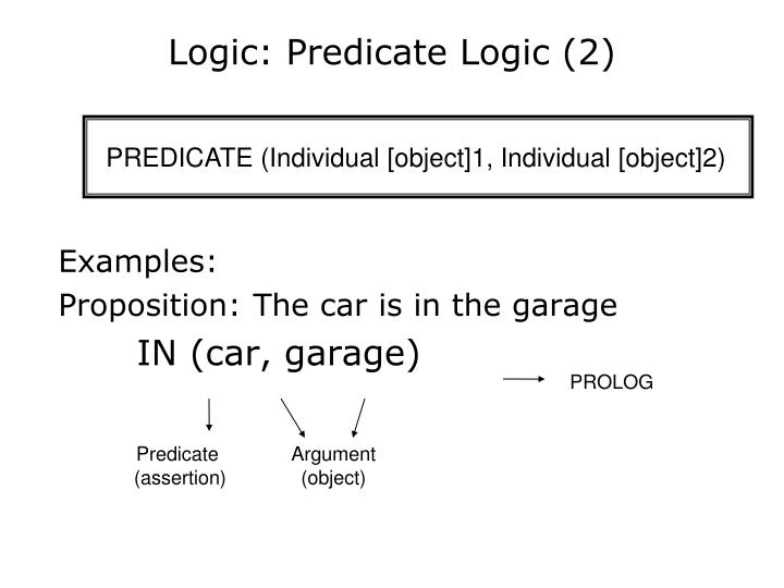 PREDICATE (Individual [object]1, Individual [object]2)