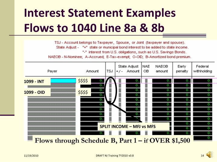 Interest Statement Examples