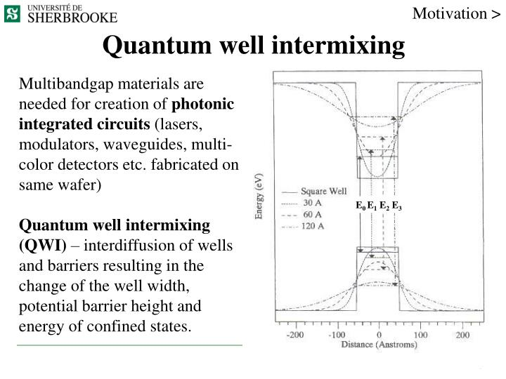 Quantum well intermixing