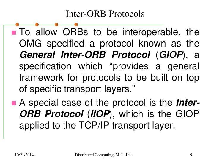 Inter-ORB Protocols