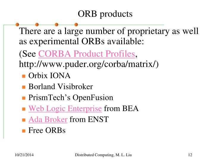 ORB products