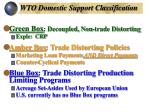 wto domestic support classification