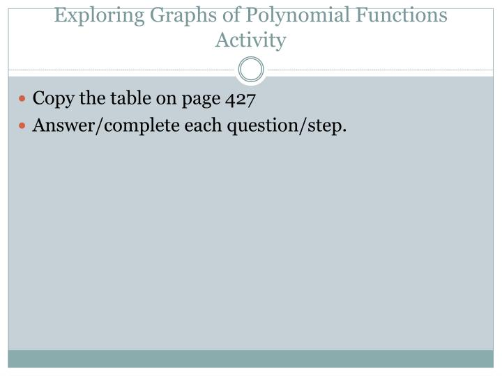 Exploring Graphs of Polynomial Functions