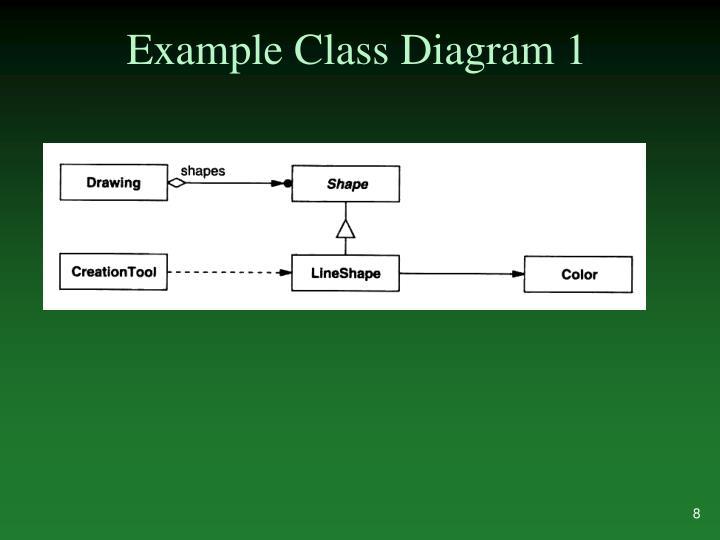 Example Class Diagram 1