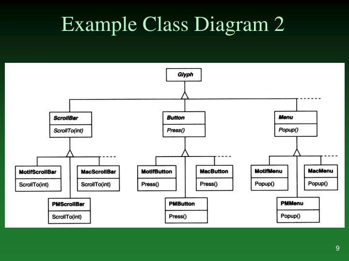Example Class Diagram 2