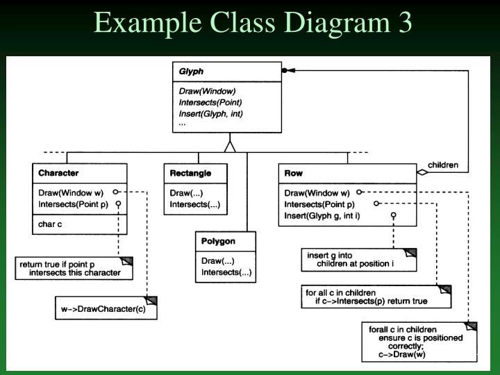 Example Class Diagram 3