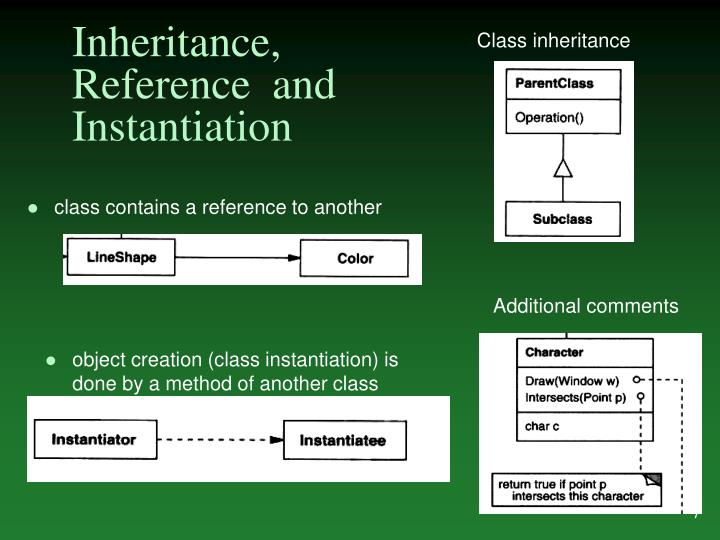 Inheritance, Reference  and Instantiation