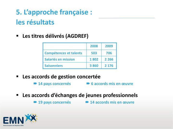 5. L'approche française :  les résultats